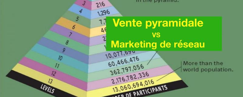 Vente pyramidale - système pyramidal